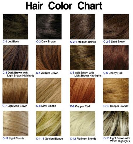 Light ash brown hair color dye pictures chart on black hair light ash brown hair color chart pmusecretfo Gallery