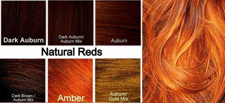 Ginger Hair Color Dye Best On Dark Skin Chart How To