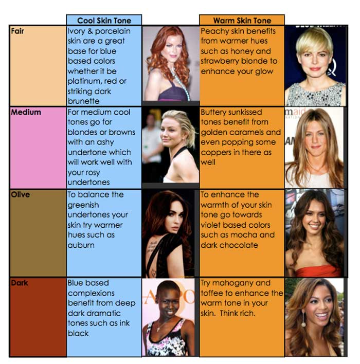 best hair color for skin tone chart